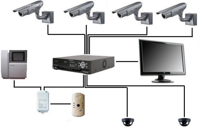 Видеонаблюдение и пожарная сигнализация ИТ-Сервис г.Ставрополь